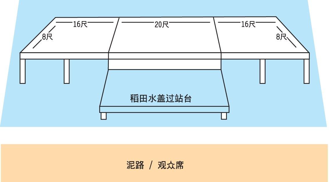 """黄金纹形容,今年的舞台会比去年大1至2倍,同时采用阶梯式设计,第一层在水位之下(表演者站的地方);第二层在水位上(摆放器材),整个概念犹如""""轻功水上飘""""。"""